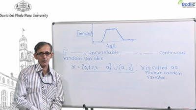 Basic Concepts in Probability Theory Lecture 2